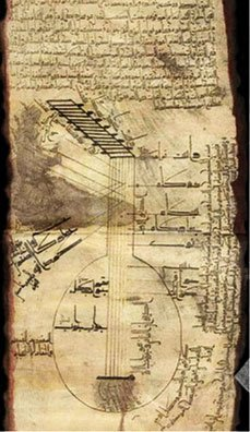 تشریح ساز عود در نسخه خطی کتاب موسیقی کبیر اثر فارابی